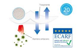 Fodere Antiacaro bioallergen