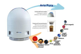 Purificatore d'aria Airfree