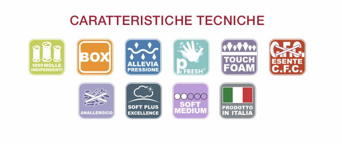 caratteristiche tecniche materasso Life Permaflex